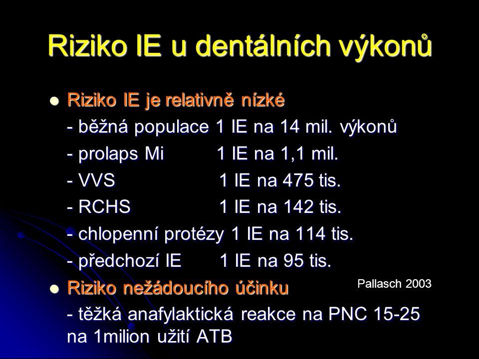Riziko IE u dentálních výkonů