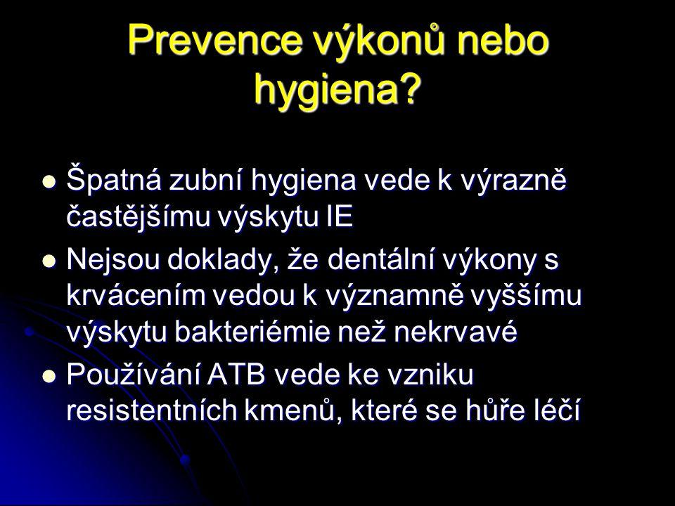 Prevence výkonů nebo hygiena