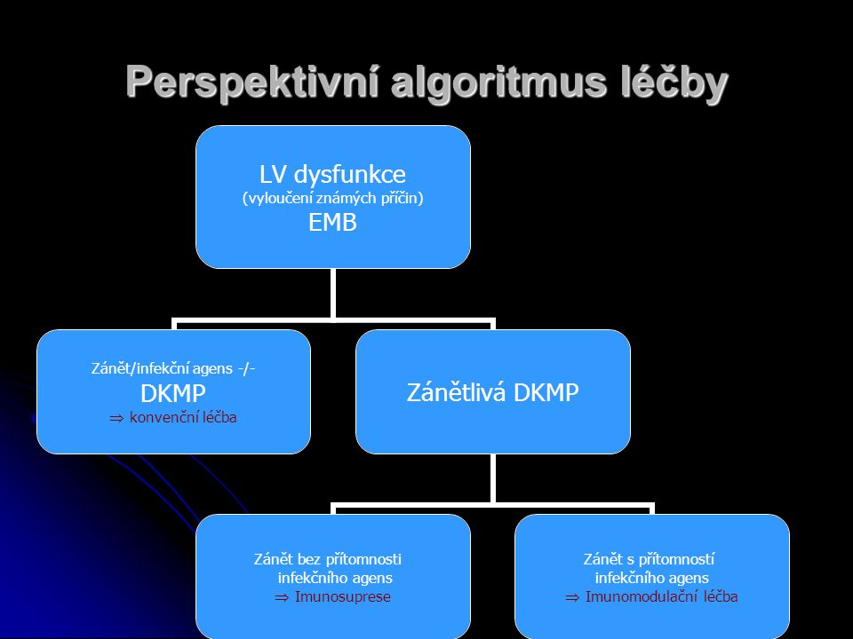 Perspektivní algoritmus léčby