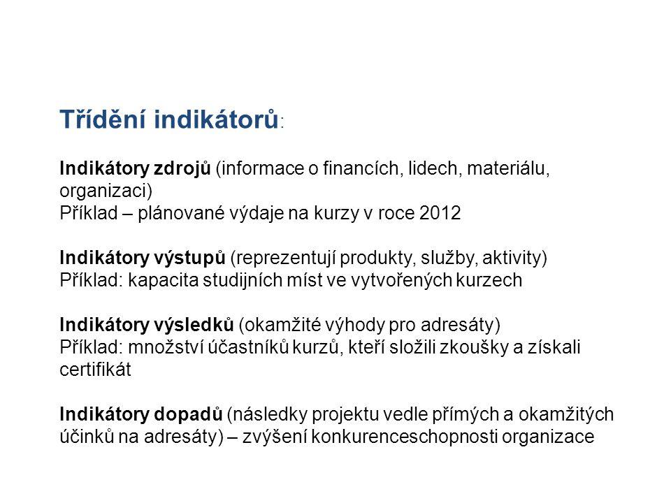 Třídění indikátorů: Indikátory zdrojů (informace o financích, lidech, materiálu, organizaci) Příklad – plánované výdaje na kurzy v roce 2012.