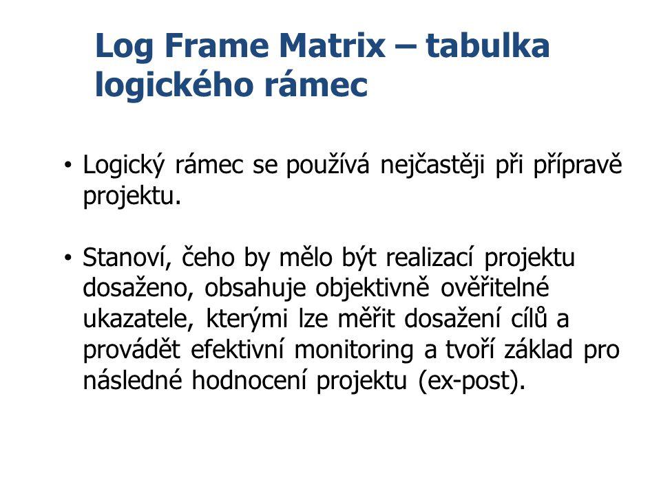Log Frame Matrix – tabulka logického rámec
