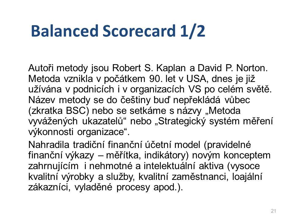 Balanced Scorecard 1/2