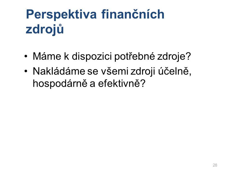 Perspektiva finančních zdrojů