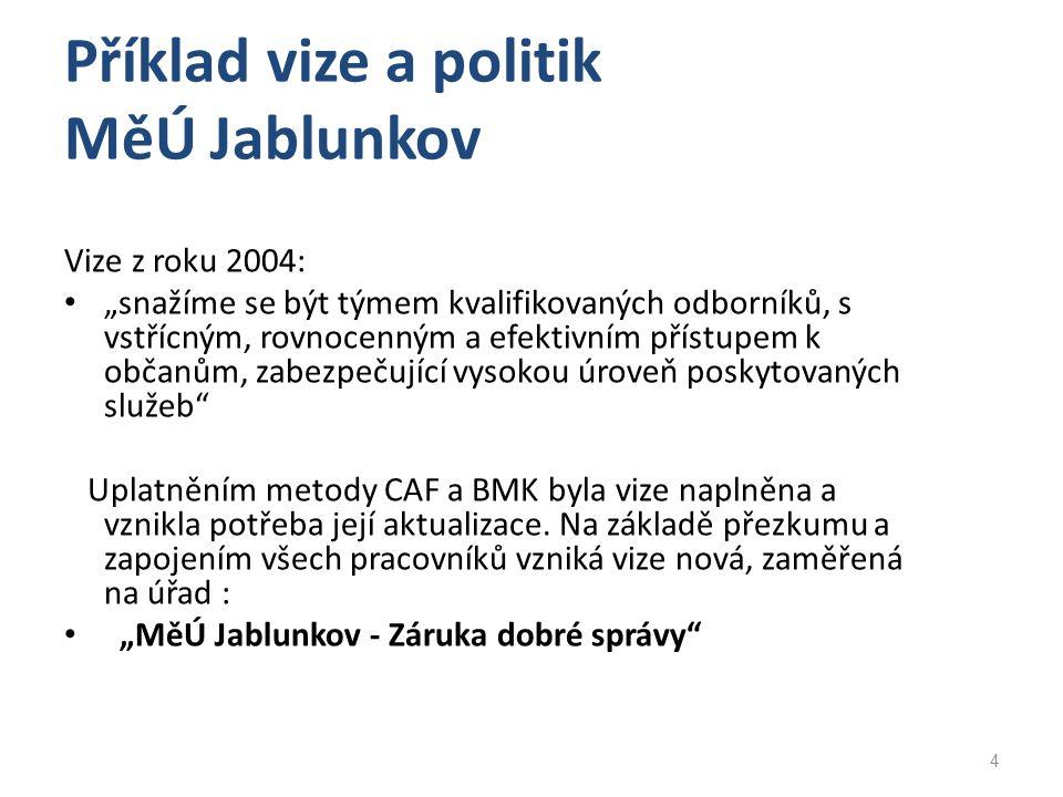 Příklad vize a politik MěÚ Jablunkov