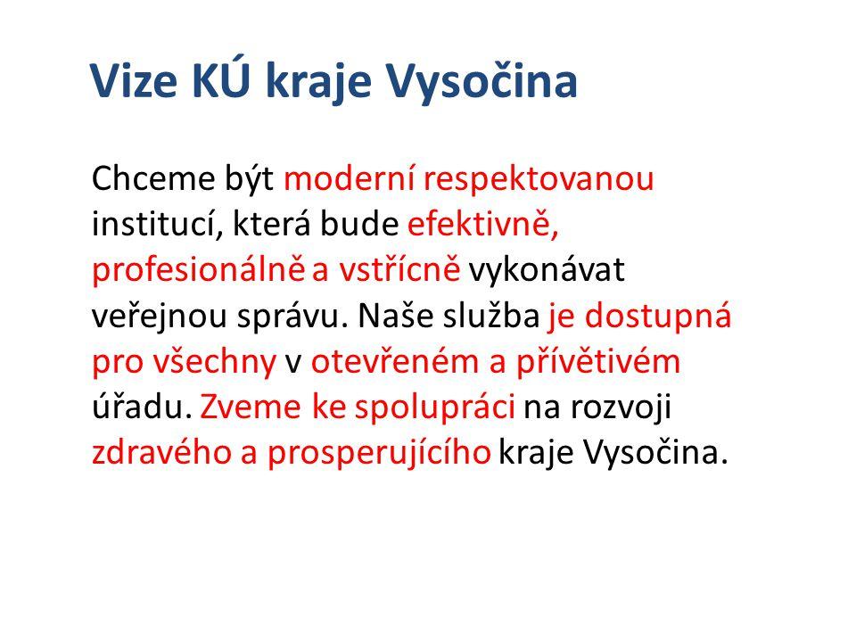 Vize KÚ kraje Vysočina