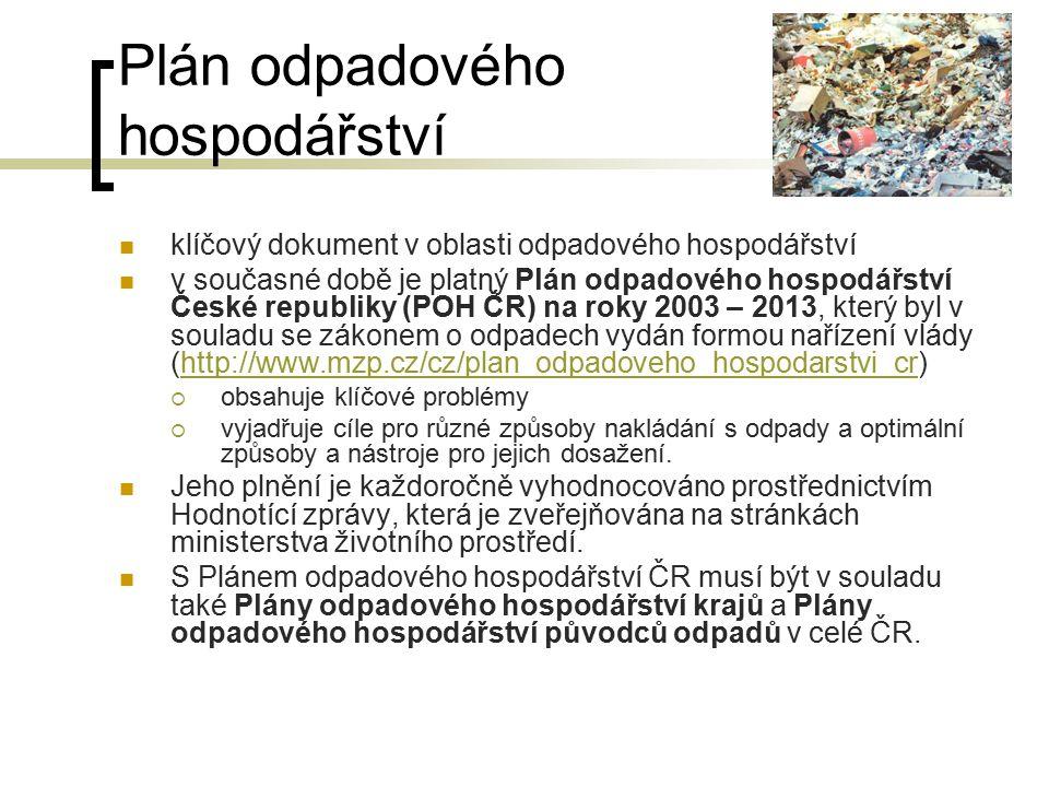 Plán odpadového hospodářství