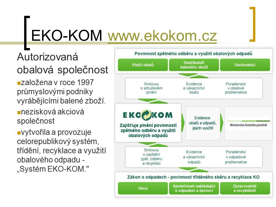 EKO-KOM www.ekokom.cz Autorizovaná obalová společnost