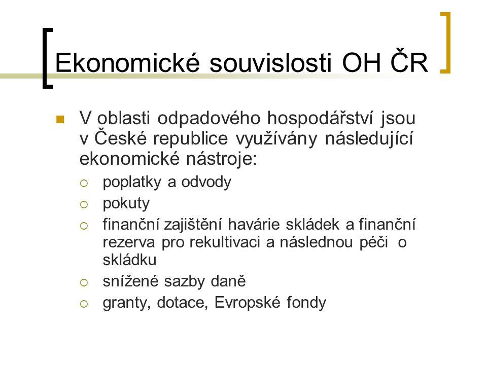 Ekonomické souvislosti OH ČR
