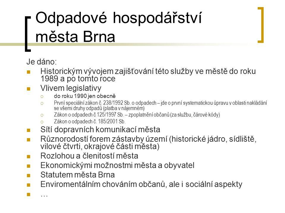 Odpadové hospodářství města Brna