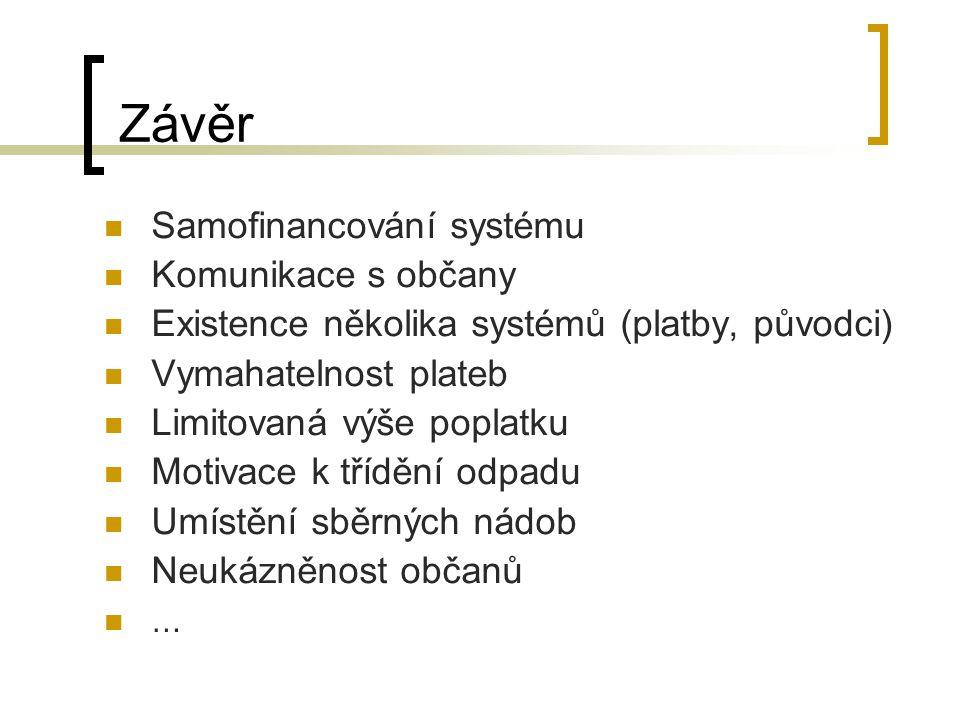 Závěr Samofinancování systému Komunikace s občany