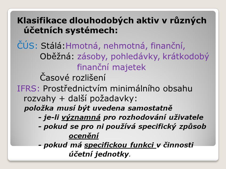 Klasifikace dlouhodobých aktiv v různých účetních systémech: