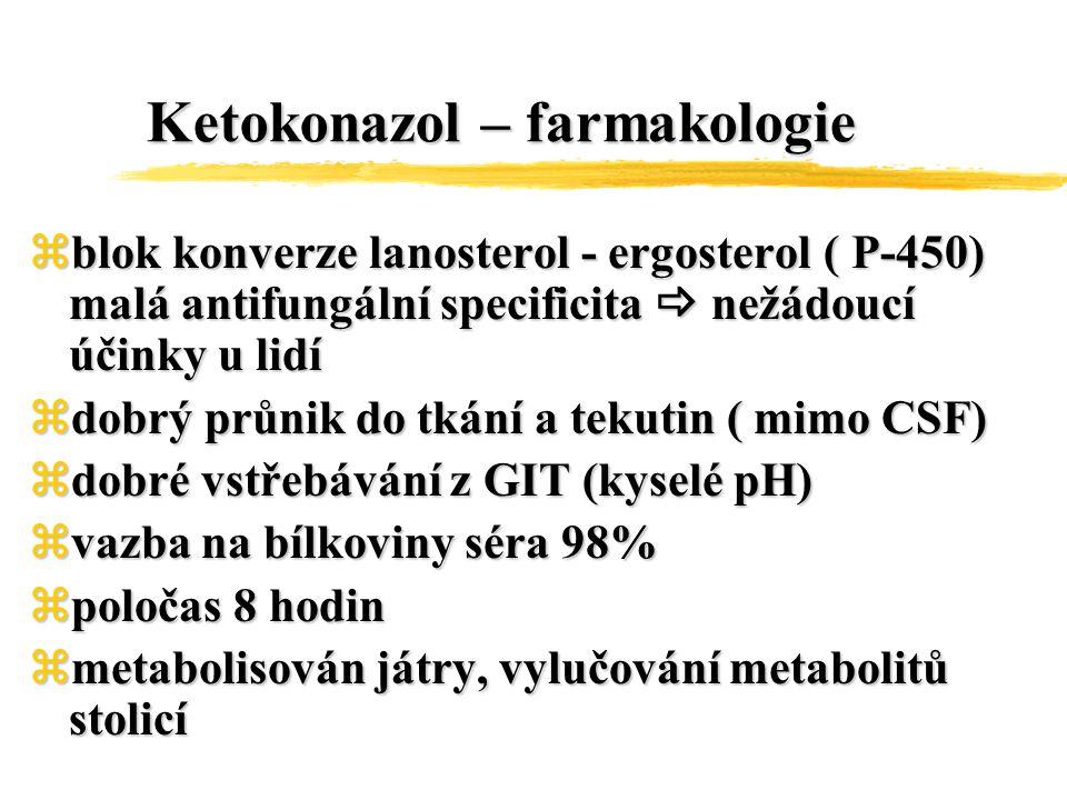 Ketokonazol – farmakologie