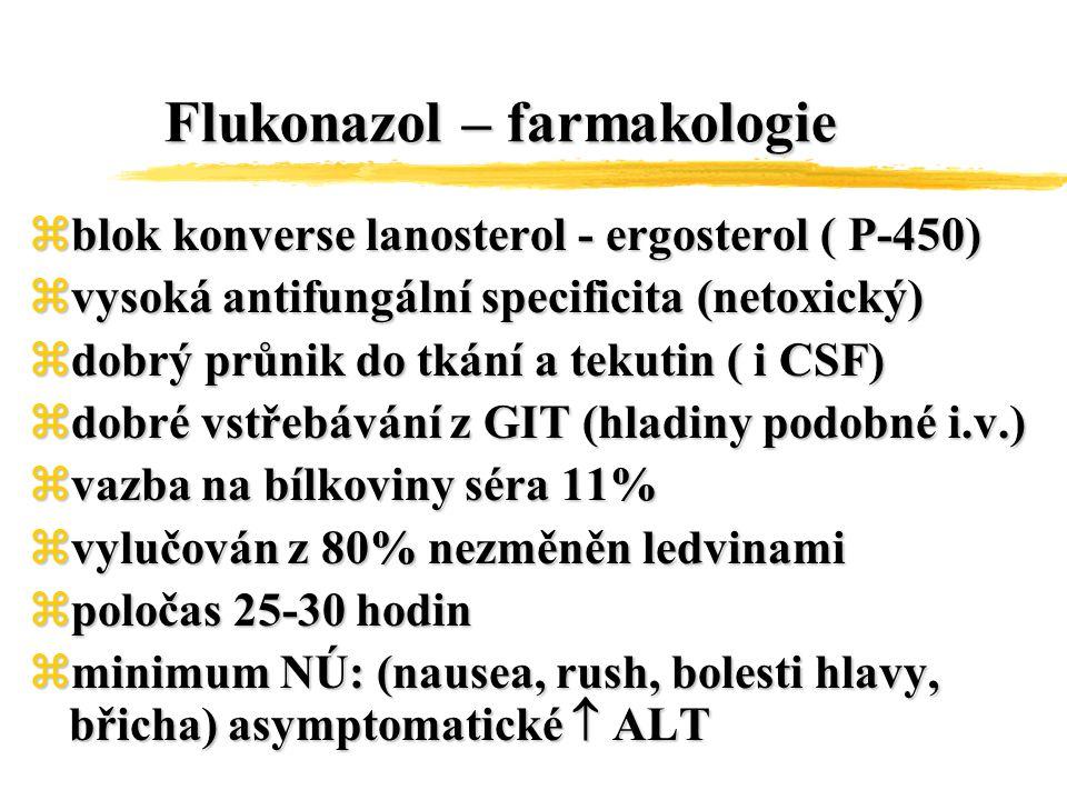 Flukonazol – farmakologie