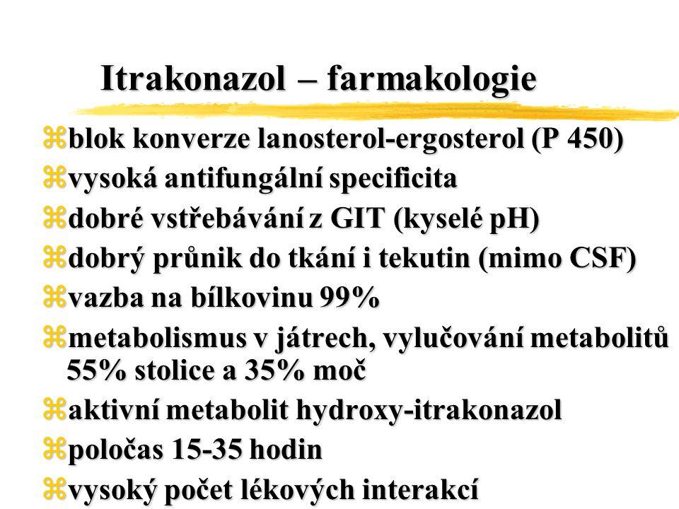 Itrakonazol – farmakologie