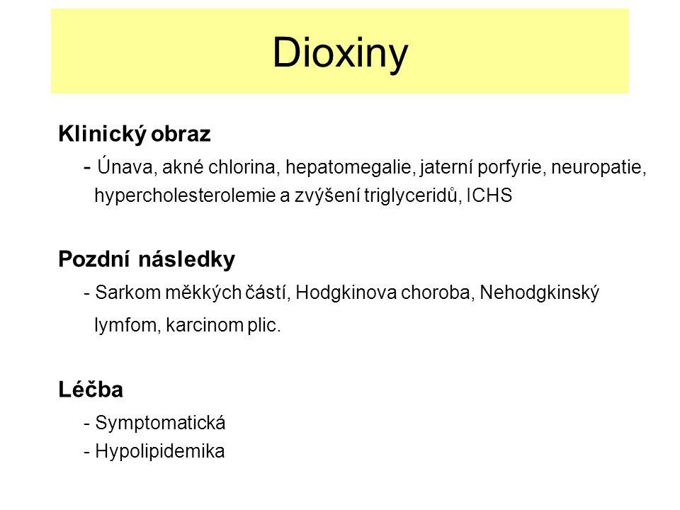 Dioxiny Klinický obraz
