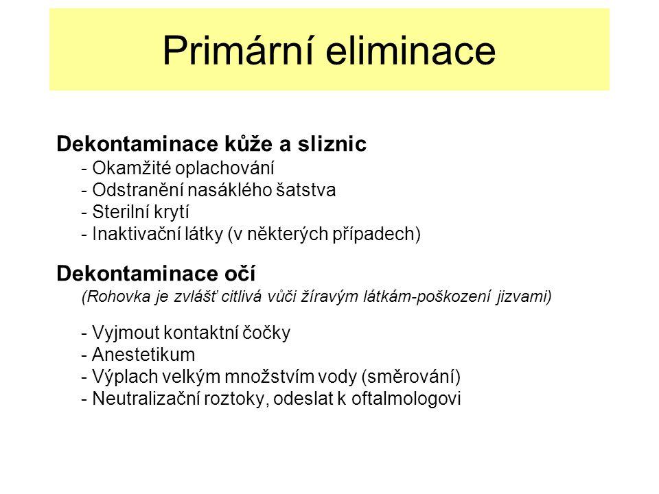 Primární eliminace Dekontaminace kůže a sliznic Dekontaminace očí