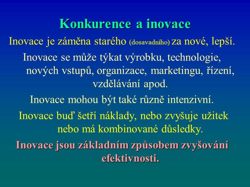 Konkurence a inovace Inovace je záměna starého (dosavadního) za nové, lepší.