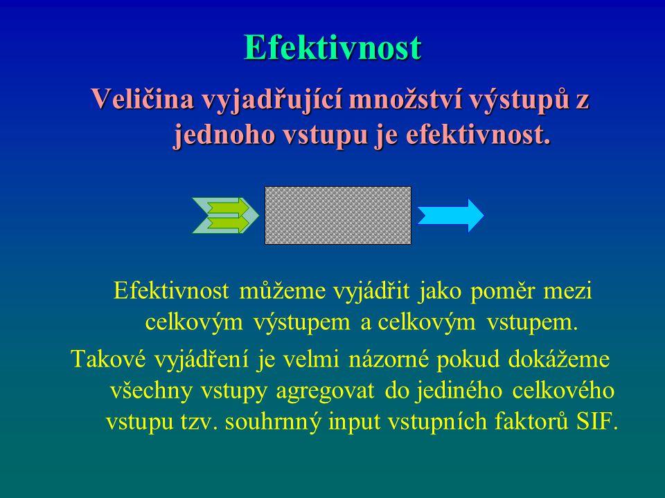 Veličina vyjadřující množství výstupů z jednoho vstupu je efektivnost.