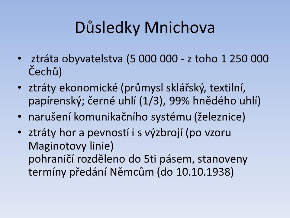 Důsledky Mnichova ztráta obyvatelstva (5 000 000 - z toho 1 250 000 Čechů)