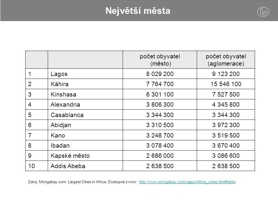 Největší města počet obyvatel (město) (aglomerace) 1 Lagos 8 029 200
