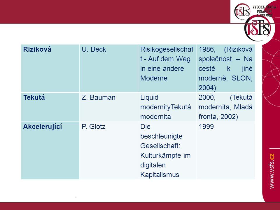 Riziková U. Beck. Risikogesellschaft - Auf dem Weg in eine andere Moderne. 1986, (Riziková společnost – Na cestě k jiné moderně, SLON, 2004)
