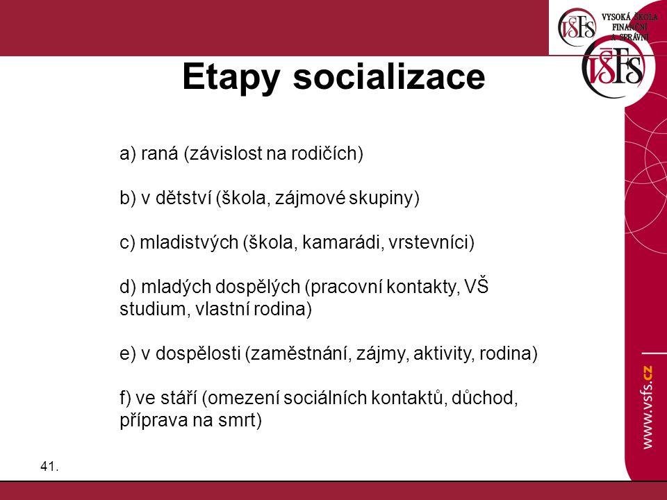 Etapy socializace a) raná (závislost na rodičích)