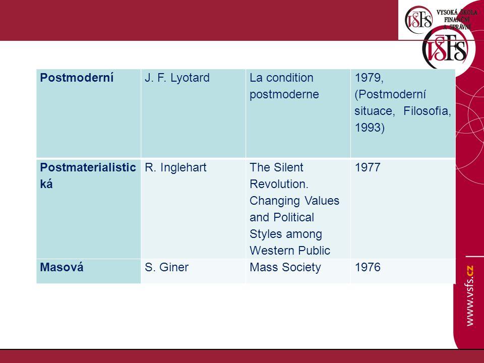Postmoderní J. F. Lyotard. La condition postmoderne. 1979, (Postmoderní situace, Filosofia, 1993)