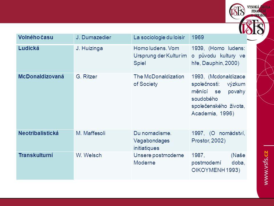 Volného času J. Dumazedier. La sociologie du loisir. 1969. Ludická. J. Huizinga. Homo ludens. Vom Ursprung der Kultur im Spiel.