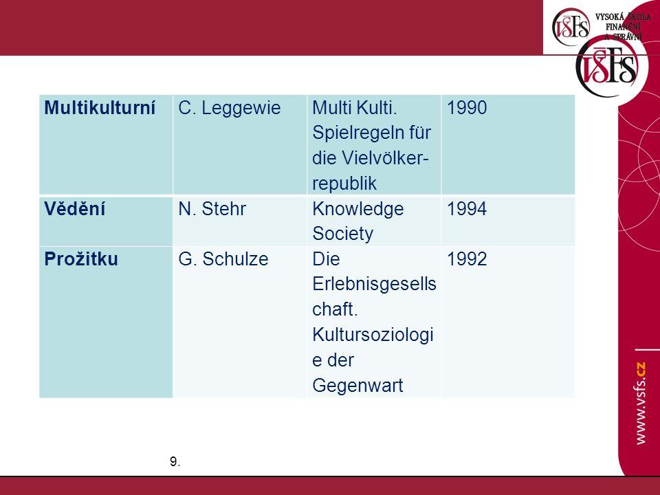 Multikulturní C. Leggewie. Multi Kulti. Spielregeln für die Vielvölker-republik. 1990. Vědění. N. Stehr.