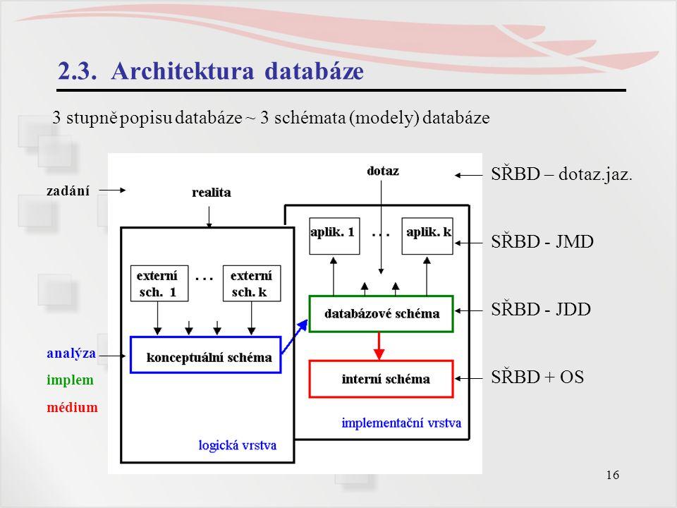 2.3. Architektura databáze