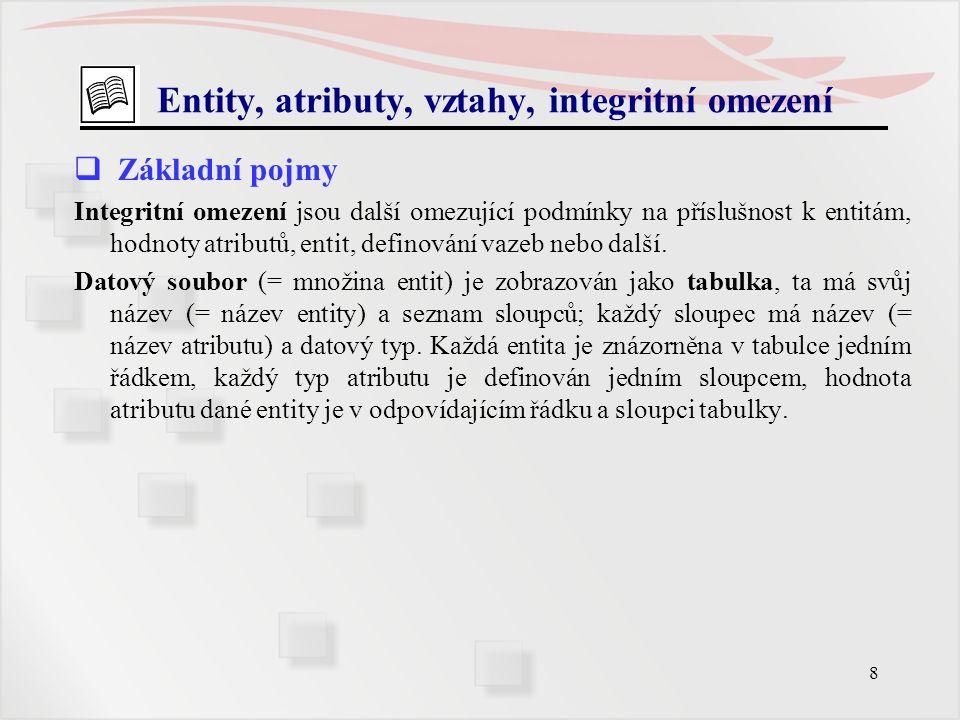Entity, atributy, vztahy, integritní omezení