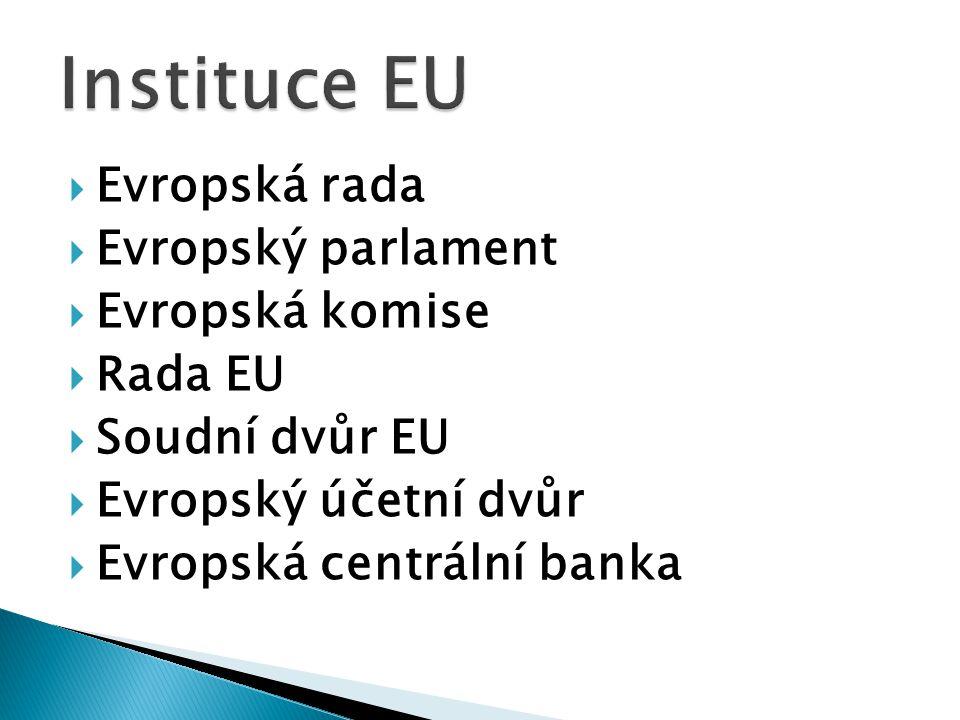 Instituce EU Evropská rada Evropský parlament Evropská komise Rada EU