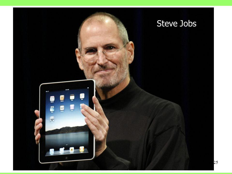 Operační systémy Apple