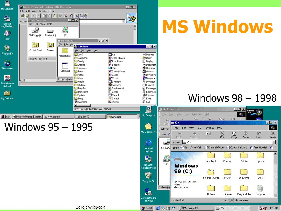 MS Windows Windows 98 – 1998 Windows 95 – 1995 Zdroj: Wikipedia