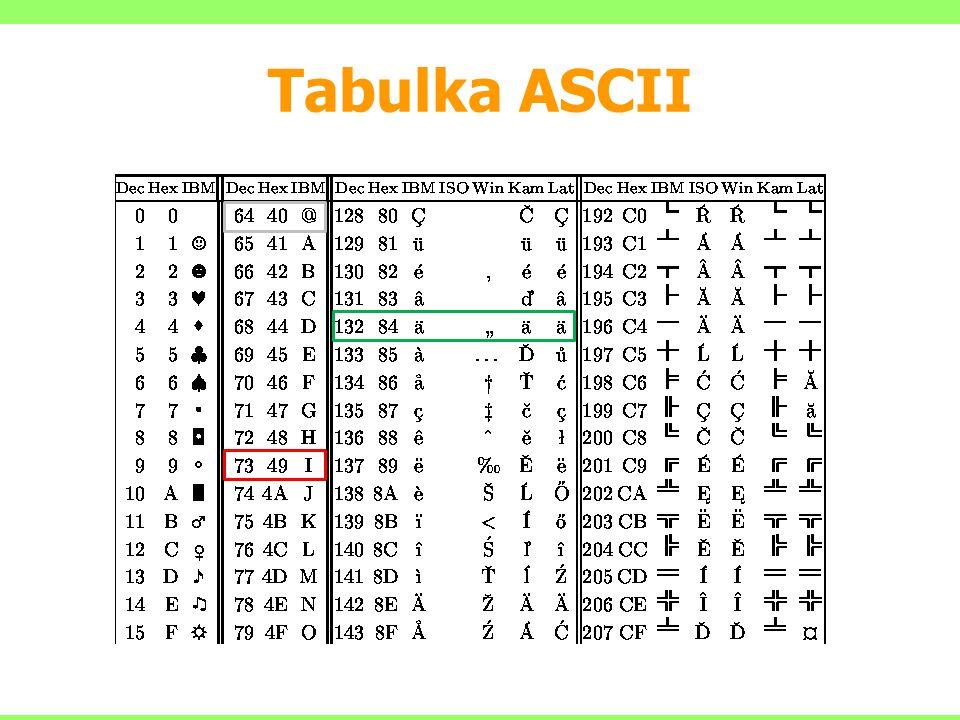 Tabulka ASCII