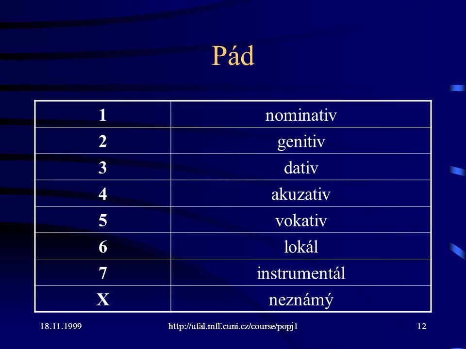 Pád 1 nominativ 2 genitiv 3 dativ 4 akuzativ 5 vokativ 6 lokál 7