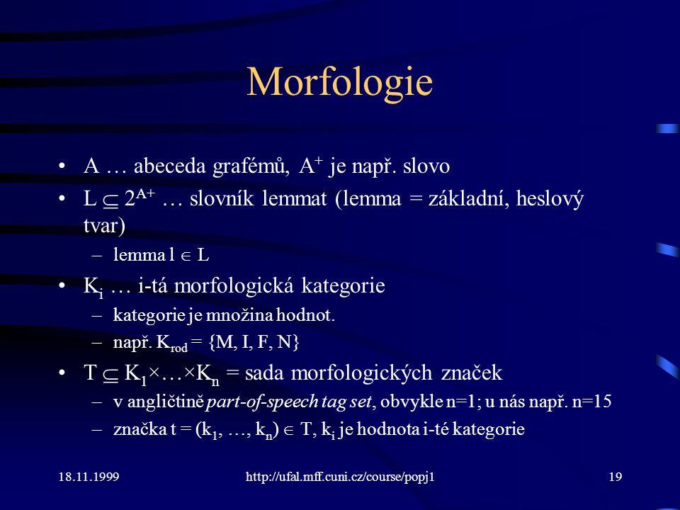 Morfologie A … abeceda grafémů, A+ je např. slovo