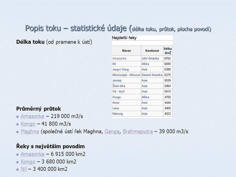 Popis toku – statistické údaje (délka toku, průtok, plocha povodí)