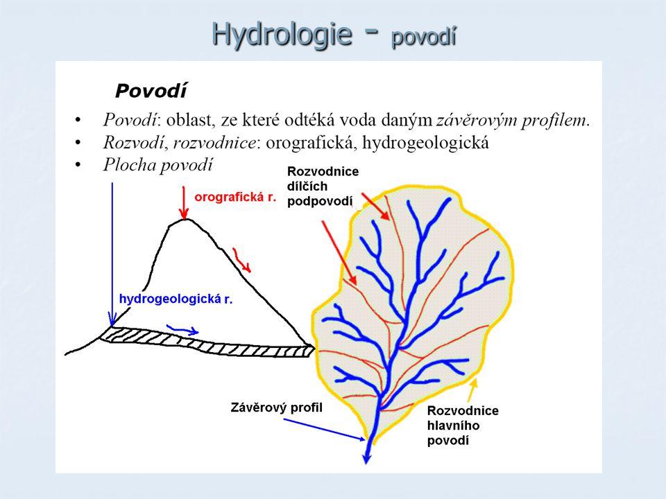 Hydrologie - povodí