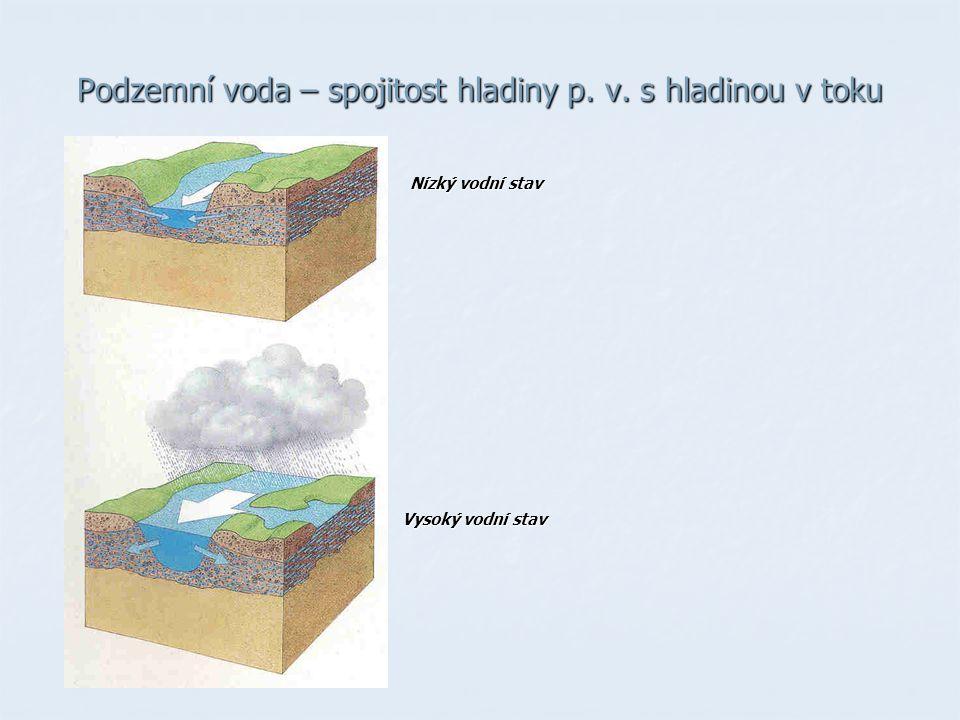 Podzemní voda – spojitost hladiny p. v. s hladinou v toku