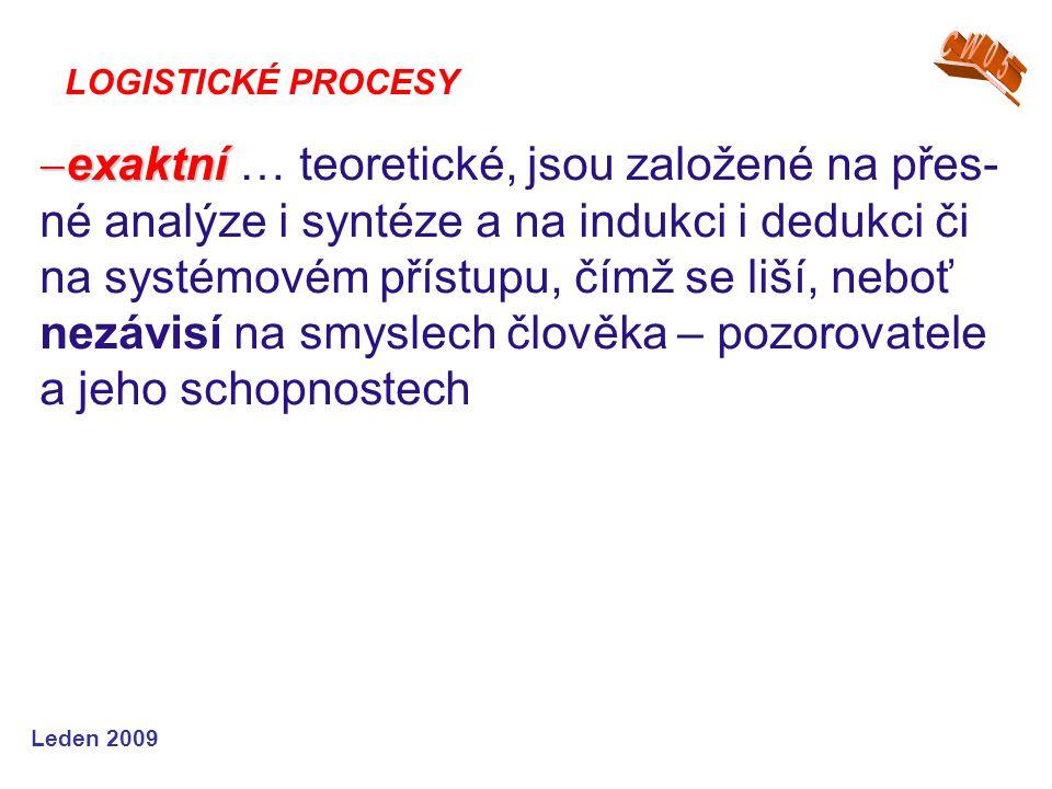 CW05 LOGISTICKÉ PROCESY.