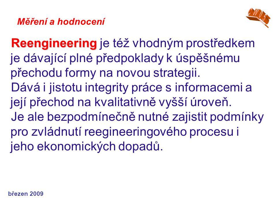CW05 Měření a hodnocení. Reengineering je též vhodným prostředkem je dávající plné předpoklady k úspěšnému přechodu formy na novou strategii.