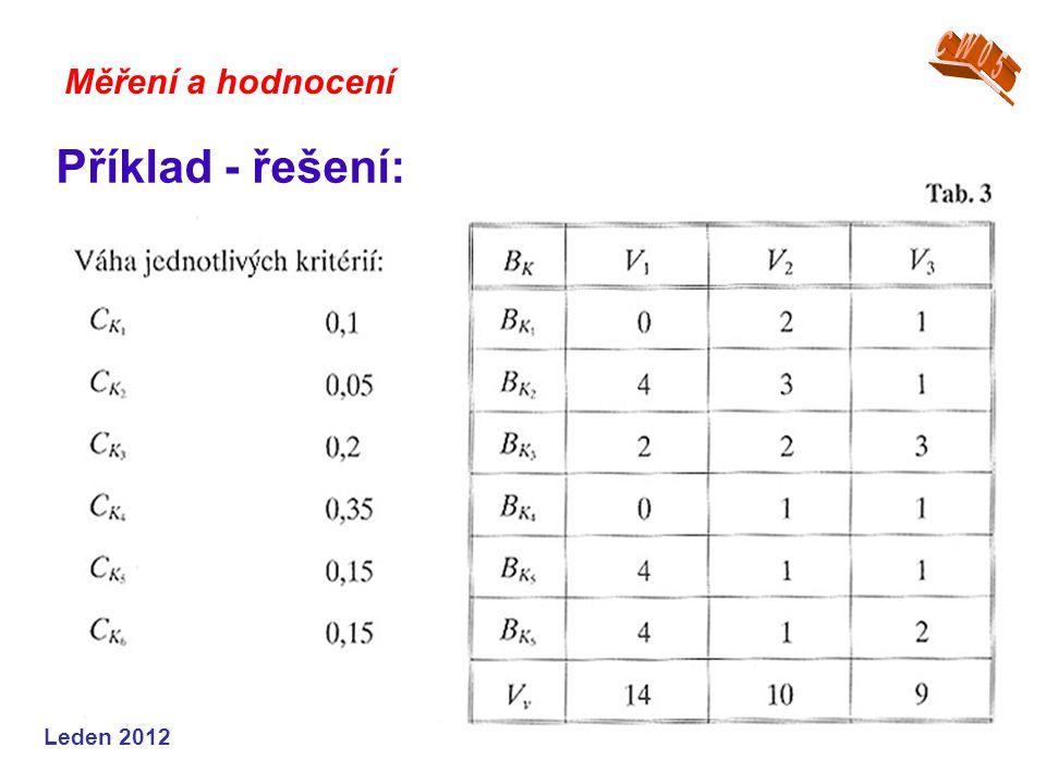 CW05 Měření a hodnocení Příklad - řešení: Leden 2012