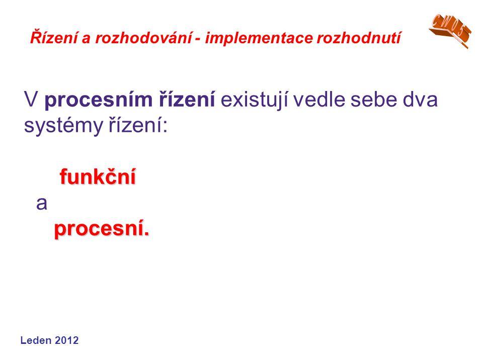 V procesním řízení existují vedle sebe dva systémy řízení: