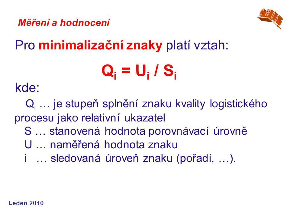 Pro minimalizační znaky platí vztah: Qi = Ui / Si kde: