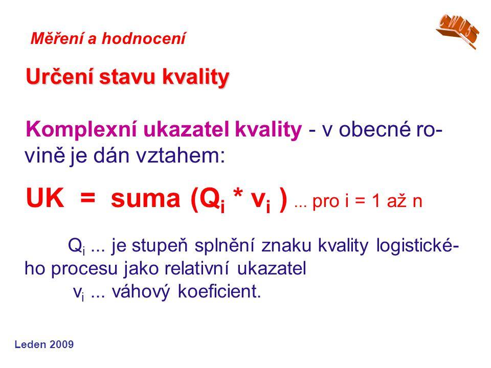 UK = suma (Qi * νi ) ... pro i = 1 až n