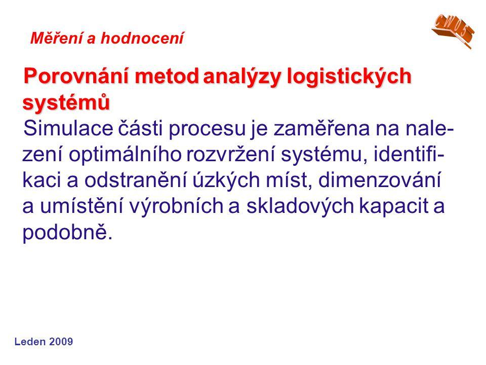 Porovnání metod analýzy logistických systémů