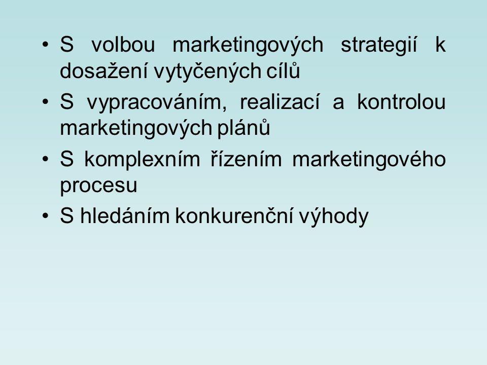 S volbou marketingových strategií k dosažení vytyčených cílů