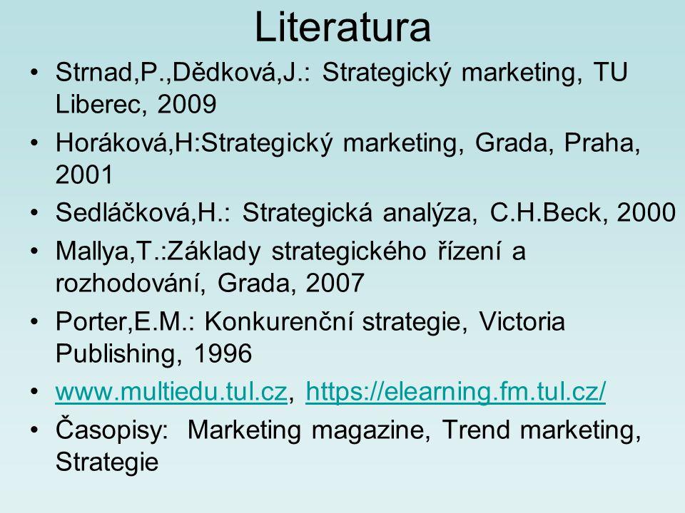Literatura Strnad,P.,Dědková,J.: Strategický marketing, TU Liberec, 2009. Horáková,H:Strategický marketing, Grada, Praha, 2001.