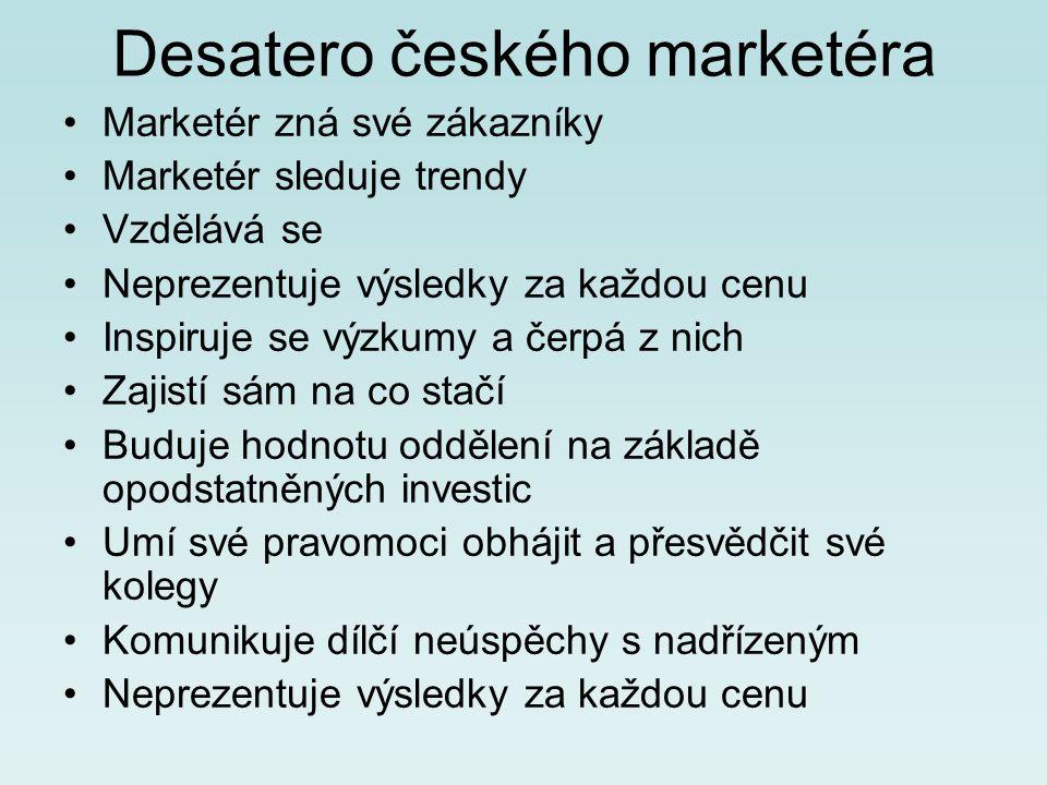 Desatero českého marketéra